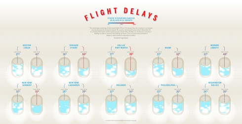 Flightdelays_infographic